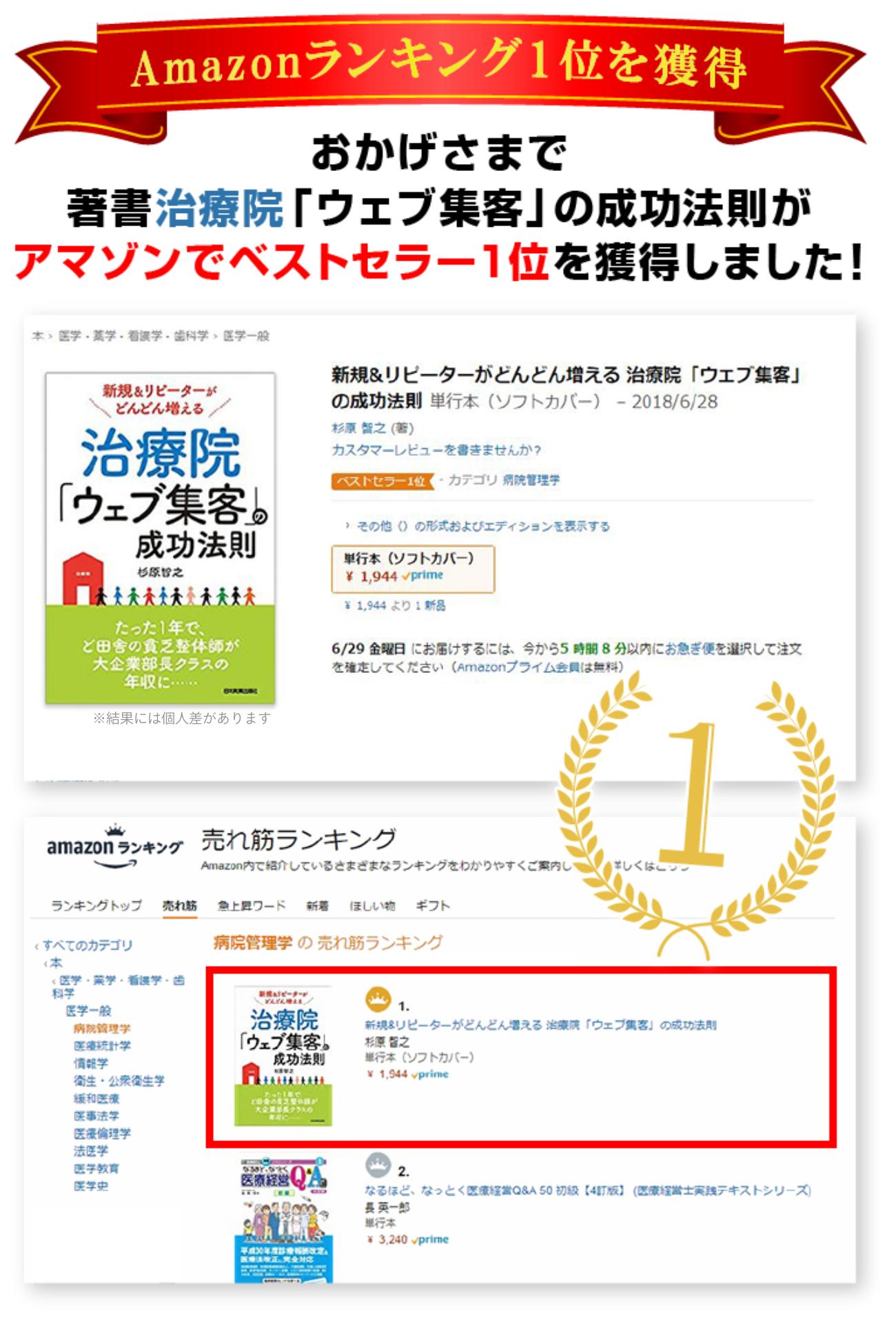 整体集客アマゾン書籍ランキング1位